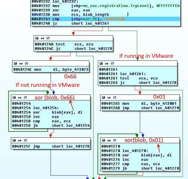 VMware detection 2 continued