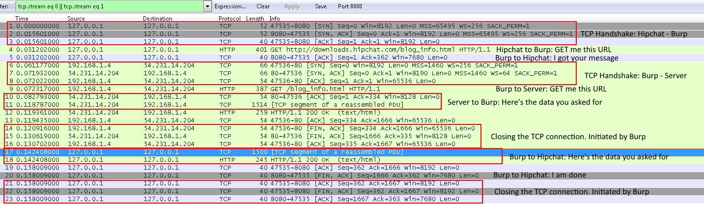 GET blog_info.html in Wireshark
